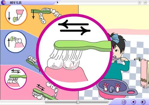 小班语言《天天刷牙刷牙歌》FLASH动画课件3