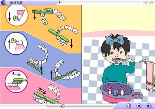 小班语言《天天刷牙刷牙歌》FLASH动画课件2