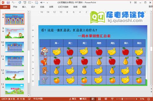 大班数学公开课《长颈鹿的水果店》PPT课件教案教具2