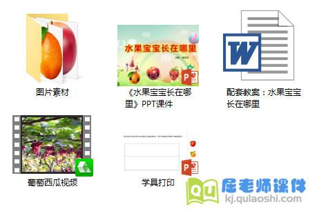 《水果宝宝长在哪里》PPT课件+教案+视频+学具图片